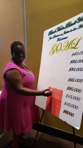 Lola Smallwood Cuevas of the Black Worker Center updates the fundraising sheet to reflect nearly $18,000 raised of the $40,000 goal.